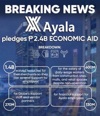 Blog on Covid_Ayala